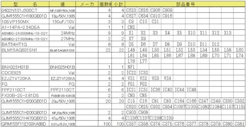 図2 部品リストの参考例