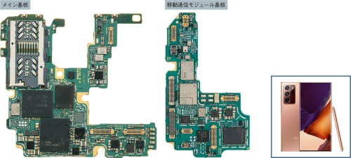 図1 スマートフォンとエニーレイヤー基板