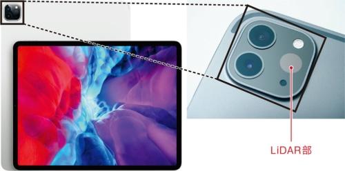 (a)背面にLiDARを搭載した新型iPad Pro