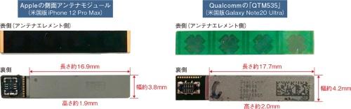 図2 Qualcomm品より小型に