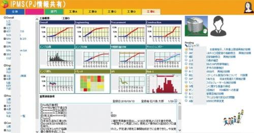 図1 IPMSのトップ画面