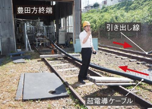 図2 超電導ケーブルの豊田方の終端