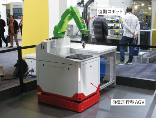 図1 自律走行型AGVと協働ロボットを使った自動化システム