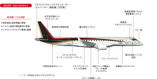 図3 MRJに施された主な設計変更点