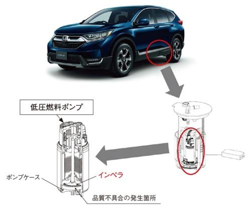 図1 品質問題を抱えたデンソー製燃料ポンプ