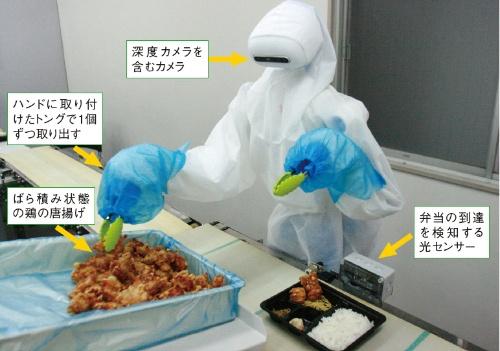 図1 弁当のおかずを盛り付けられる⼈型協働ロボットの外観