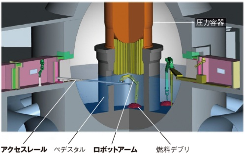 図2 燃料デブリを取り出す作業の概要
