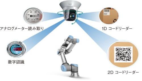 図1 Vision Edition-Uを活用した自動化ソリューションの仕組み