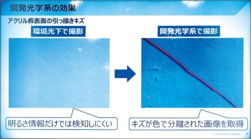 図1 ワンショット光学検査技術による表面検査