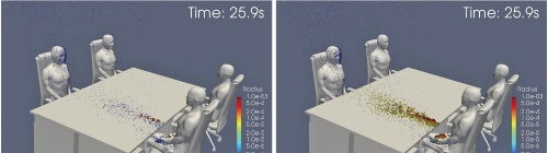 図2 机に残る飛沫のシミュレーション
