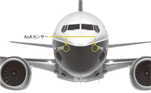 図2 AoA(Angle of Attack)センサー