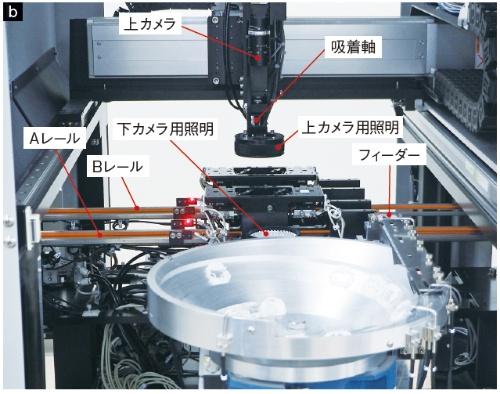 (b)はライン先頭で、キャリヤーにハウジング部品を組み込む装置の内部。部品を拾って保持し、レールを流れてくるキャリヤーに対して画像処理で位置を合わせ、組み付けるという動作はほとんどの工程に共通するため、各工程の装置の基本構造は共通している。