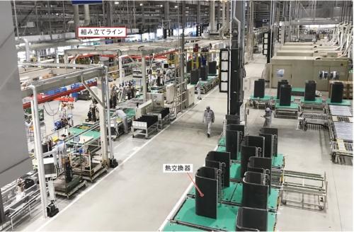 図1 新工場の生産ライン