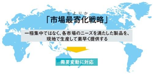 図1 ダイキン工業が掲げるグローバル戦略「市場最寄化戦略」