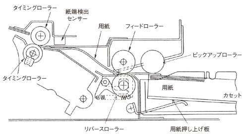 図1 紙送りシステムの中央断面図