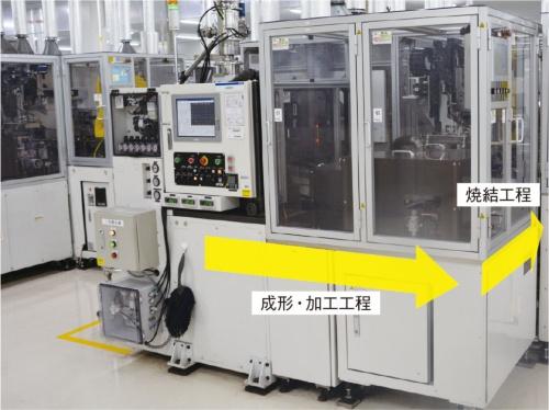 図1 TDK稲倉工場東サイトのフェライトコア製造集約自動化ライン「DSS」