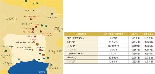 図1 浸水した7つの工業団地