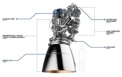 図2 大型エンジンBE-4