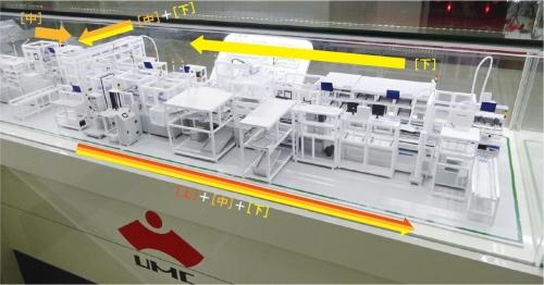 図2 充電器の組み立て自動化ライン(模型)