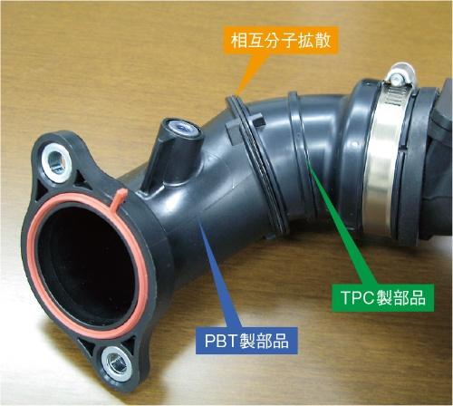 図3 PBT製部品とTPC製部品の接合の原理