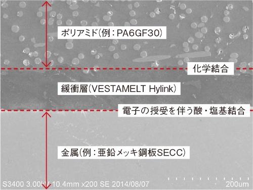 図2 緩衝層のある接合の断面