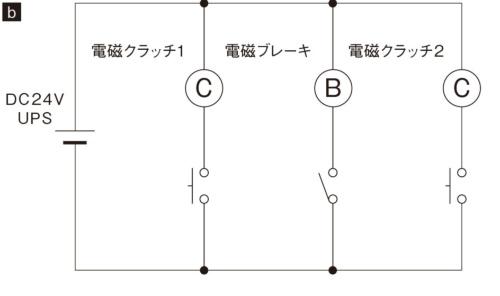 図2 クラッチとブレーキを動かす仕組み