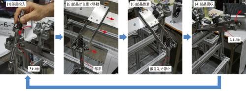 図4 ジェイテクトが出展した部品搬送装置「位相無双」