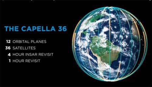 図4 Capellaの衛星コンステレーション模式図