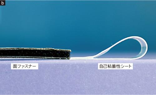 図1 体温感知自己粘着性シートの応用例