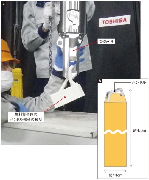 図2 燃料集合体を取り出すためのつかみ具