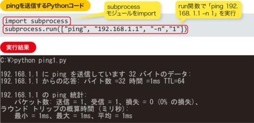 図1-2●subprocessモジュールでpingコマンドを実行