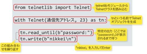図2-2●telnetlibモジュールを使ったTelnetアクセスの基本形