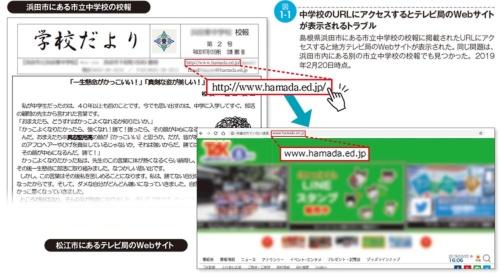 図1-1●中学校のURLにアクセスするとテレビ局のWebサイトが表示されるトラブル