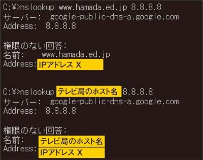 図1-3●nslookupコマンドで2つのホストのIPアドレスを調べる