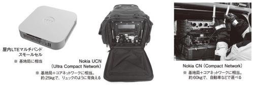 写真1●ノキア製の小型LTE基地局