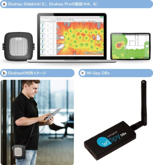 図2-1●無線LANのトラブルシューティングに使うツールの例