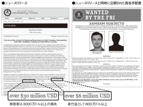 図1●米司法省は「SamSam」の攻撃者を起訴
