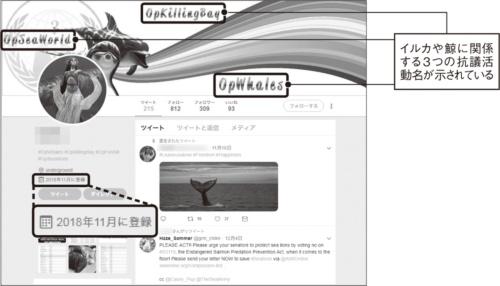 図1●追い込み漁に対する抗議活動の結果を報告するTwitterのアカウント