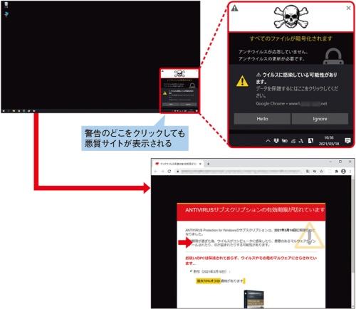 図1●Webブラウザーではなくデスクトップに表示される