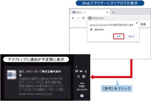 図2●Webブラウザーの「許可」をクリックすると通知が配信