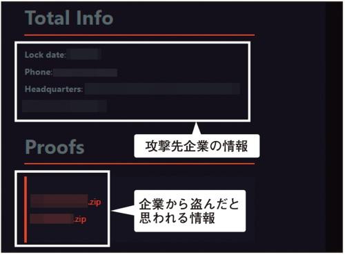 図1●盗んだデータの一部を公表して脅迫