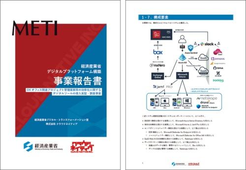 図1●経済産業省が公表した実証実験の事業報告書