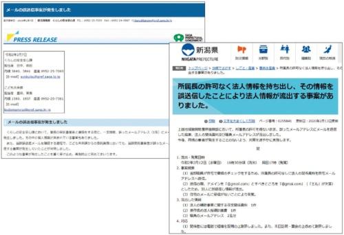 図1●複数の自治体が個人情報の流出事故を公表