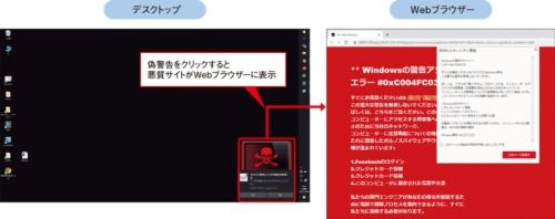 図1●デスクトップ上にセキュリティー警告を繰り返し表示