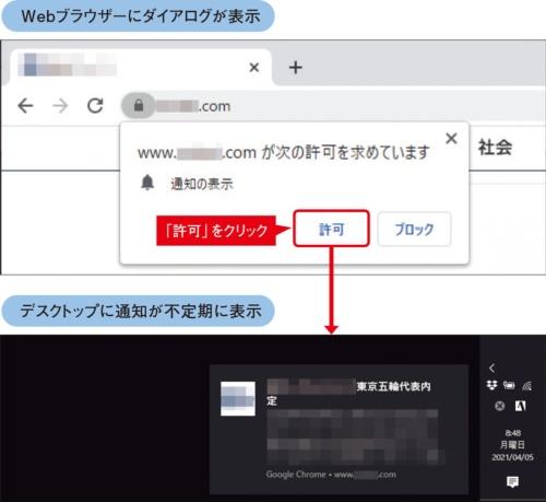 図3●Webブラウザーの「許可」をクリックすると通知が配信