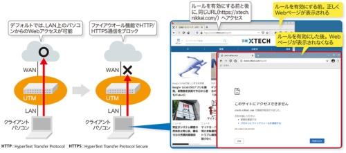 図2-1●内部から外部のWebサイトへのアクセスをブロック