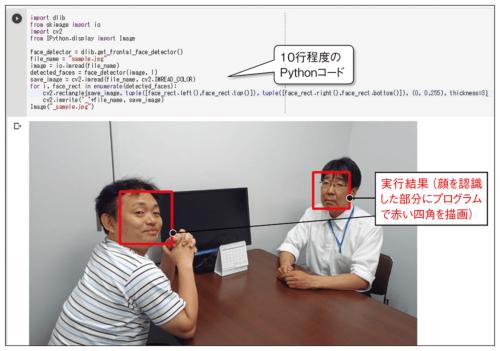 図1-3●Dlibを使って顔認識を実施