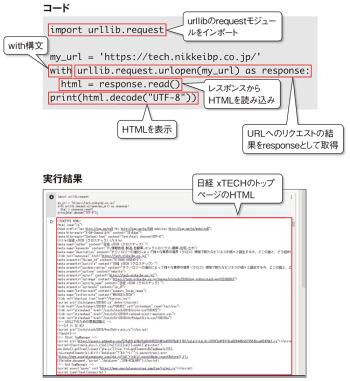図4-3●urllibでWebページのデータを取得