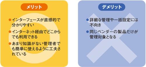 図3●管理アプリのメリットとデメリット