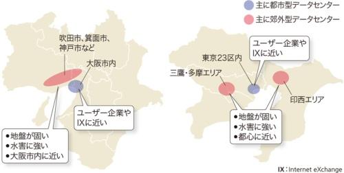 図2-2●東京エリアと大阪エリアの立地場所
